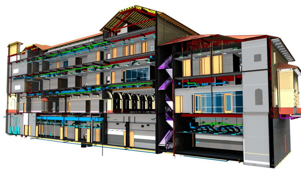 USC Cinematic Arts, Building Section